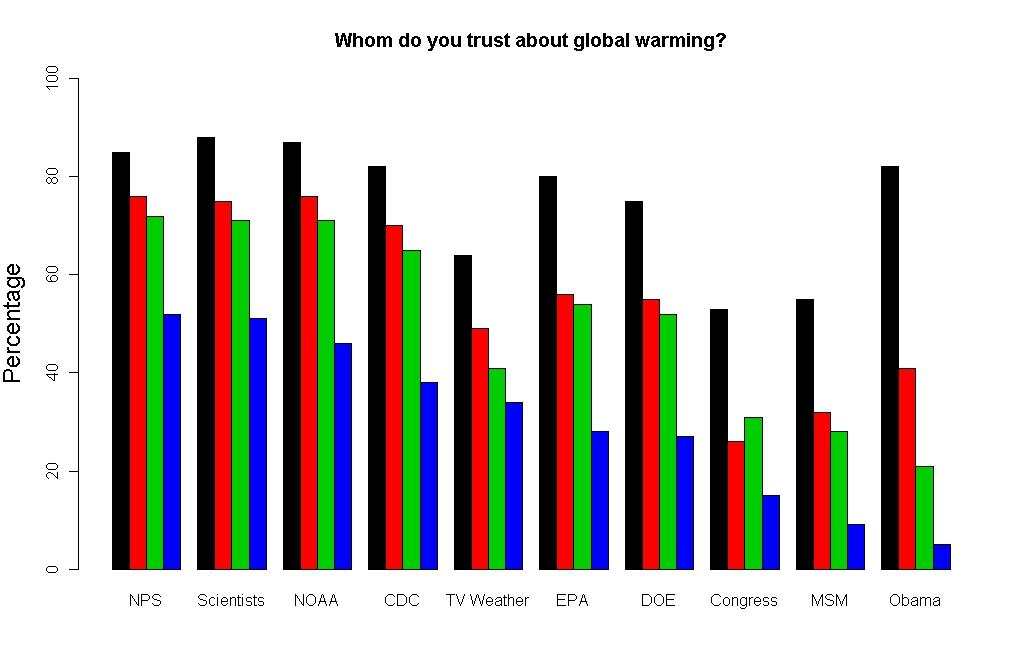global warming essay opening