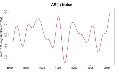 ar1_rate