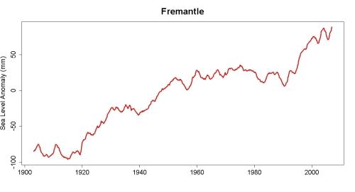 Fremantle_10yr
