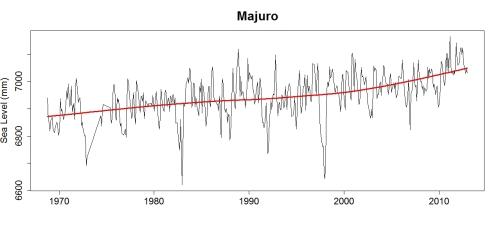 Majuro_align