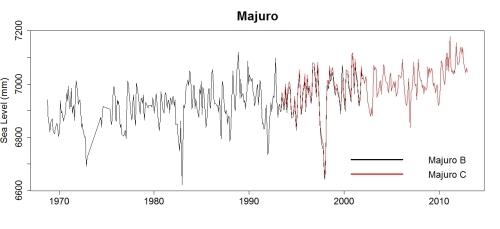 Majuro_all