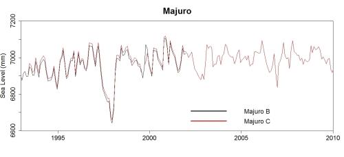 Majuro_part