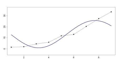 Fourier1