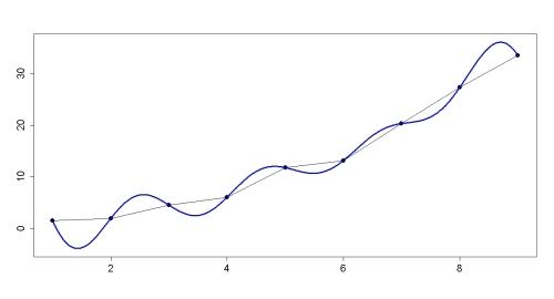 Fourier4