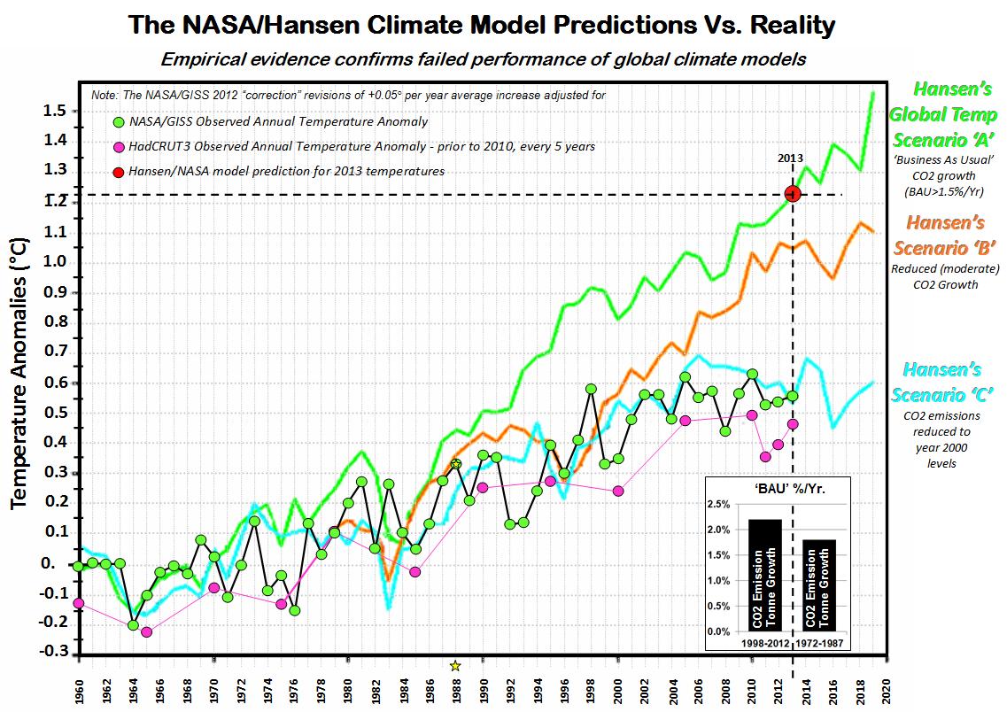 nasa prediction for 2017 - photo #22