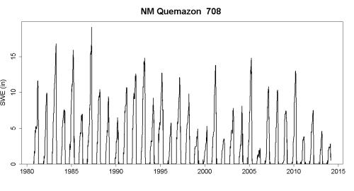 NM_708_data