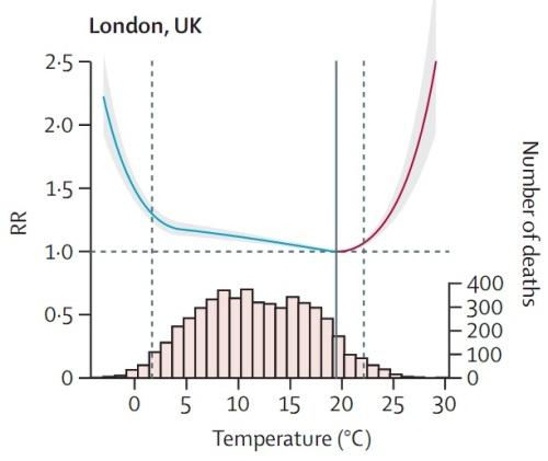 London_Lancet