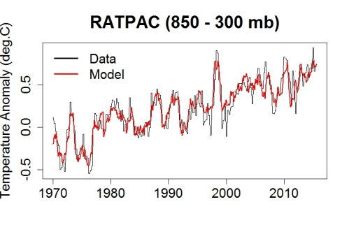 ratpac_model