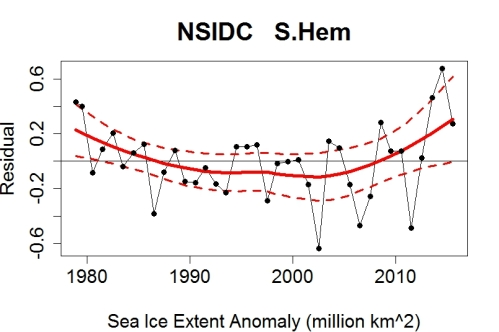 antarctic_seaice_res