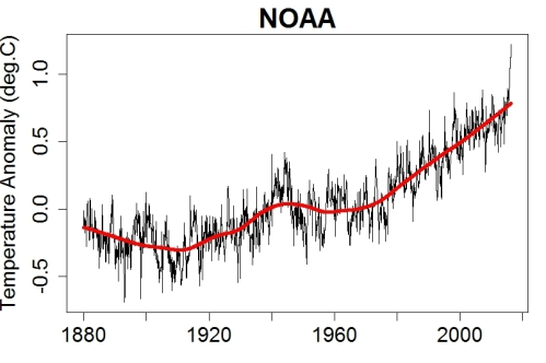 noaa_smooth