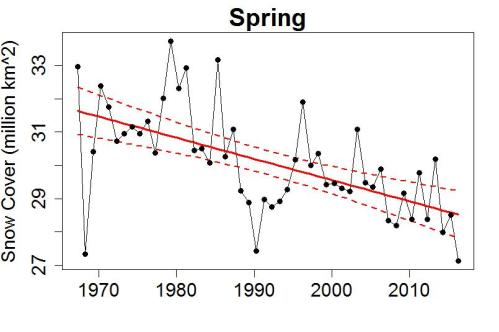 spring.jpg?w=500&h=332