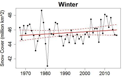 winter.jpg?w=500&h=332